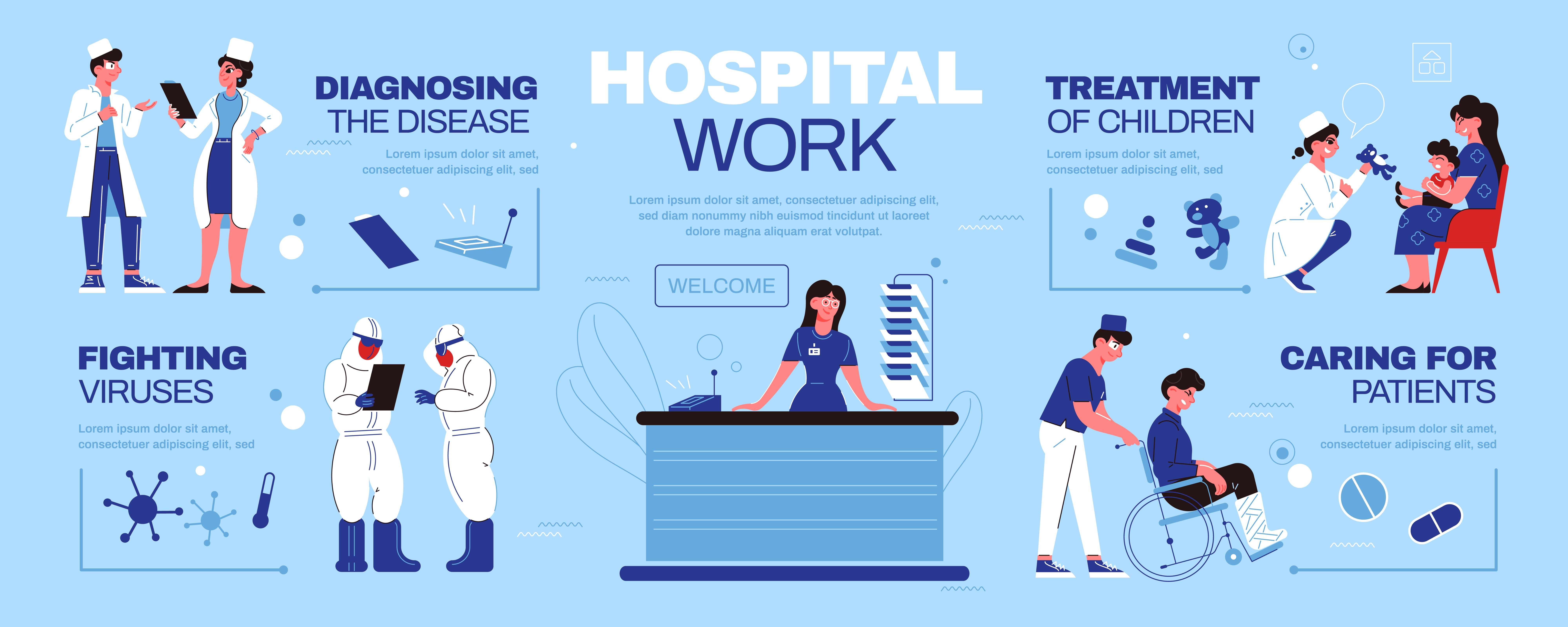 Implementing Healthcare RCM Services To Tweak Your Practice To Perfection